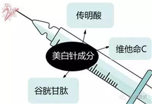 美白针有效果么?韩国总统注射的胎盘素、美白针,究竟靠不靠谱?