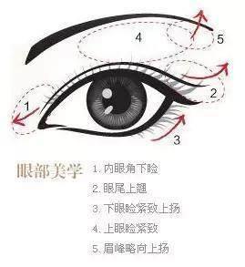 做完韩式三点式双眼皮能同房吗?
