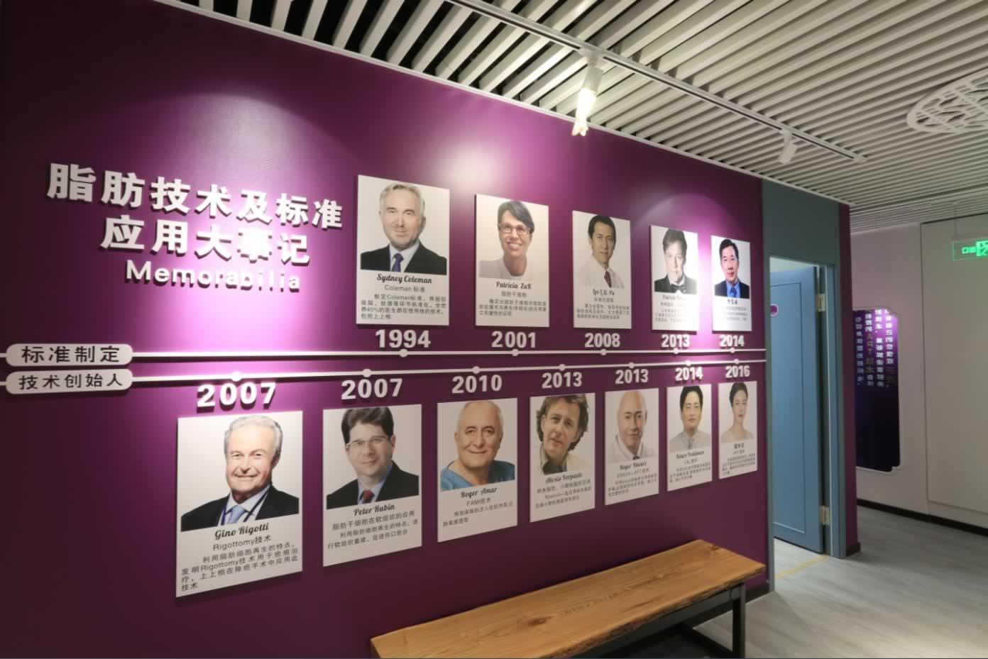 北京上上相医疗美容诊所正规靠谱吗?
