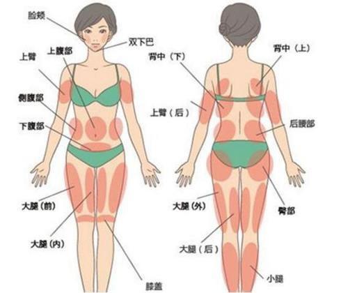 杭州美联致美医疗美容医疗美容诊所全身吸脂效果好不好,还有哪家比较好?