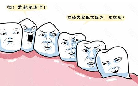 像拔牙、补牙、牙周治疗等都在医保报销范围内的