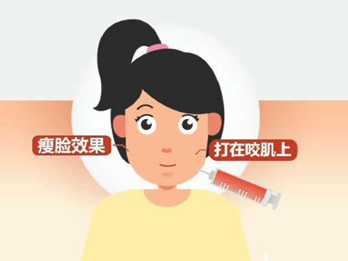 国字脸打瘦脸针管用吗?