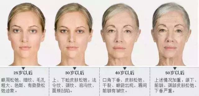 Five-d面部钻石提升术让你在岁月中逆生长