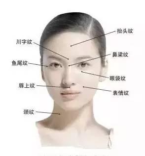 请问打瘦脸针能维持多久?
