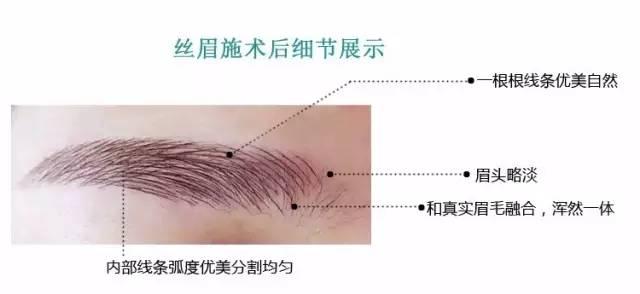 韩式半长期纹眉怎么样,一般多少钱?