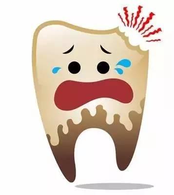 怎么防止蛀牙继续恶化?