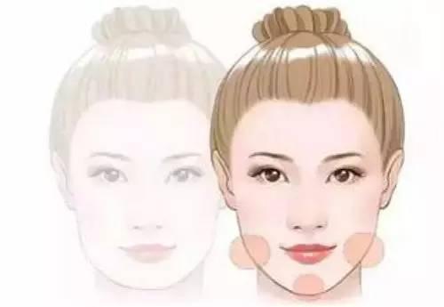 垫下巴能改变脸型吗?
