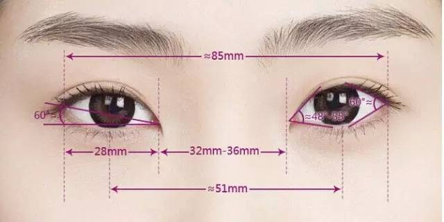 开内眼角恢复需要多久?