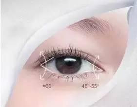 做开眼角手术对眼睛有伤害吗?