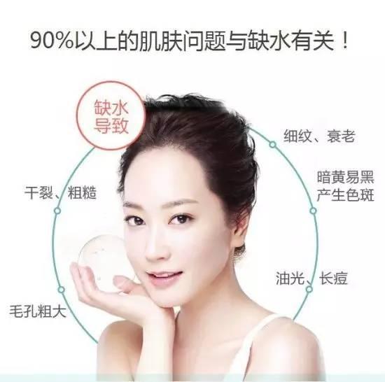 玻尿酸原液功效,春季护肤的关键,你了解吗?