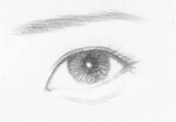 什么样的眼睛良好看?