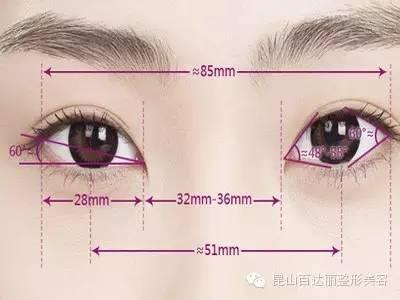 双眼皮术后如何避免疤痕、肉条、水肿?