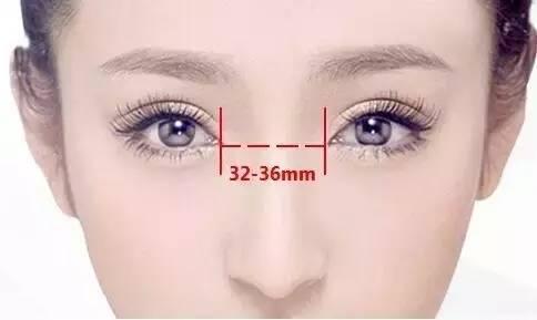 无痕翘睫双眼皮|双眼皮套路那么多,了解这些,变美不是事!