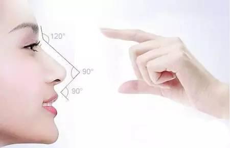 隆鼻垫鼻梁,你以为隆鼻,只是垫高鼻梁就可以?