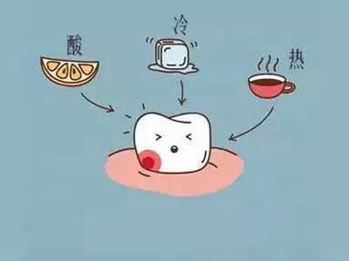 实用!三块钱的牙膏跟三十块钱的牙膏有啥区别?