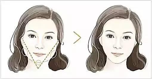 瘦脸针的最全搭配,专治各种不完美!!