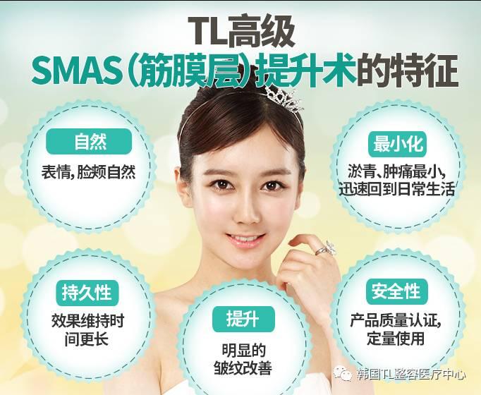 韩国TL整形医院提升术升级版,TL高级SMAS(筋膜)提升术。