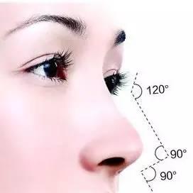 鼻部整形手术该注意什么?