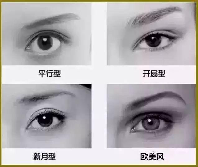 眼皮松弛的人适合做哪种双眼皮?