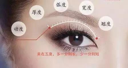 哪里做双眼皮修复效果好啊?