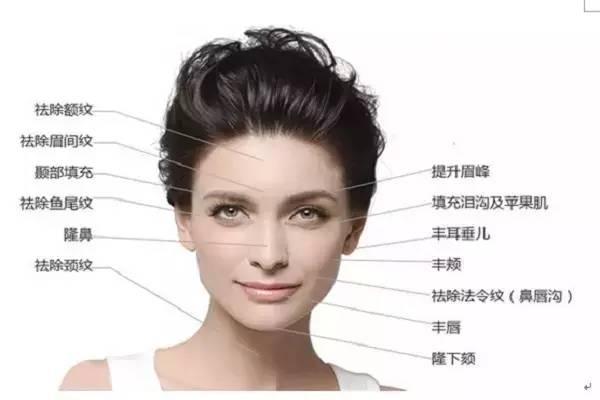 在北京朝阳医院整形外科做玻尿酸丰脸颊可以维持多久?