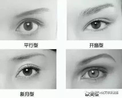 上眼皮松弛的人适合埋线双眼皮吗?