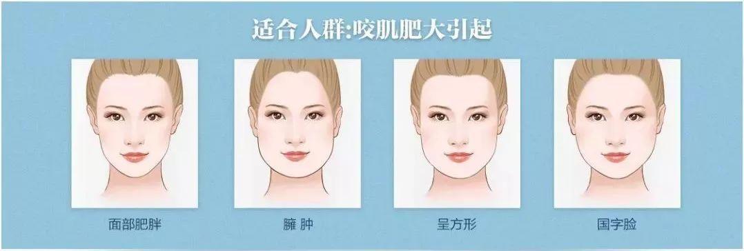 打瘦脸针一般多久会见效啊?